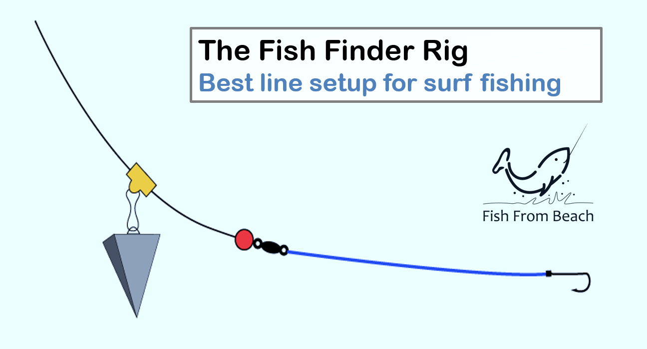 Line how to put a hook a on fishing How To
